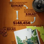 student-loan-numbers