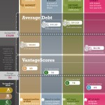 Infographic – Generations and Debt