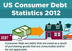 consumer-debt-2012