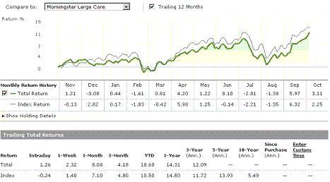 Trailing 12 Months vs. Core